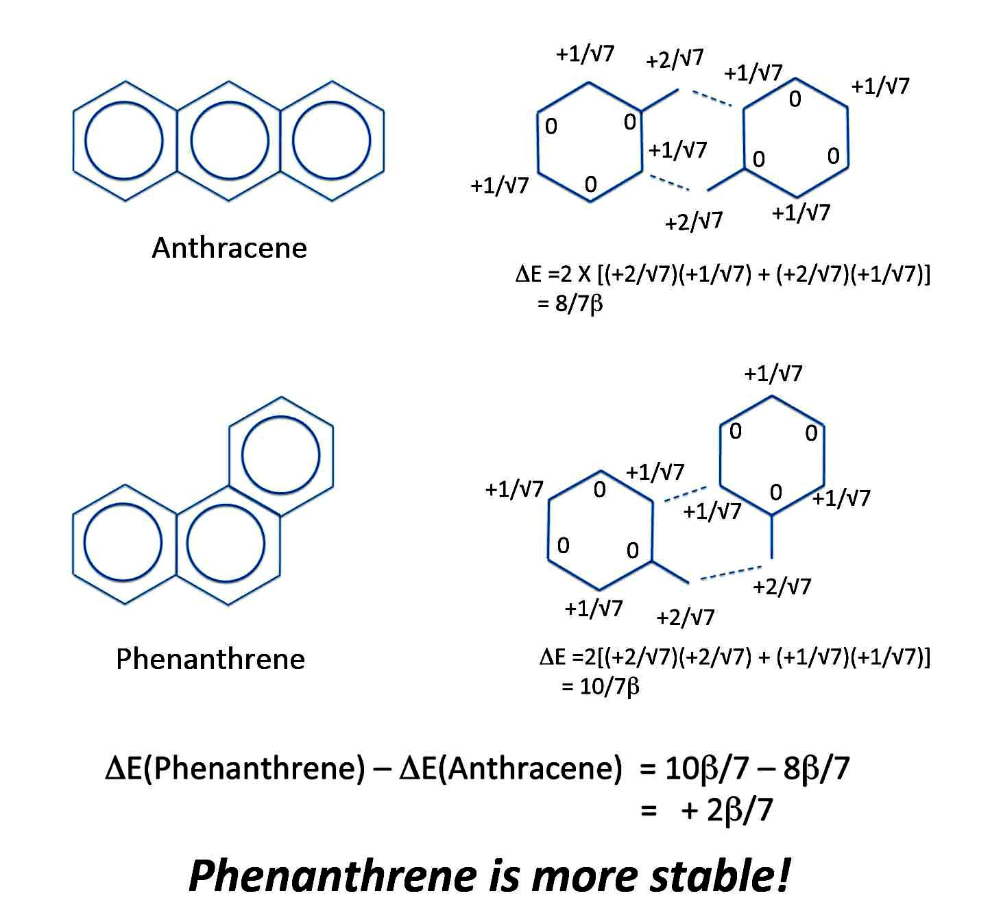 The problem with pyrene michael j s dewar to the rescue phenanthrene and anthracene pooptronica Choice Image
